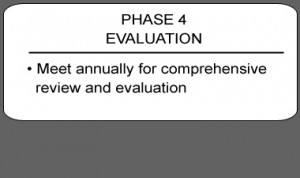 Phase 4 Evaluation